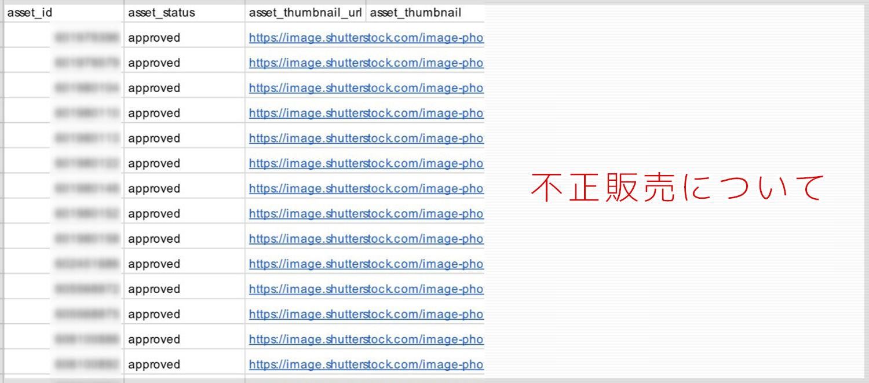 Shutterstockに不正販売された写真に対して行った対応の返答について(その2)
