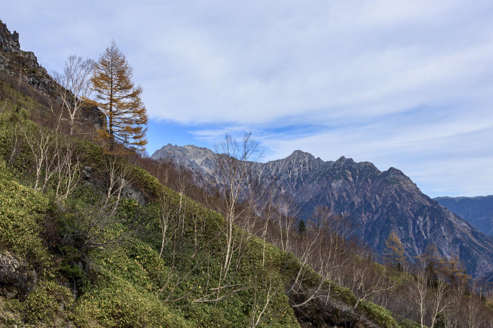 「焼岳から見る穂高の山」の写真