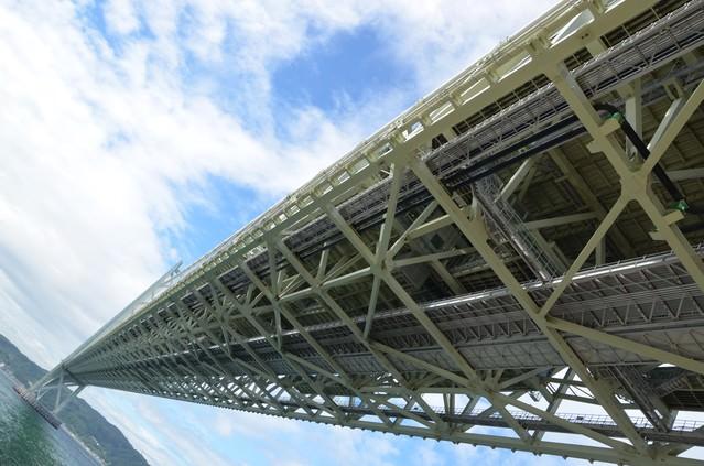 陸橋下のアングルの写真