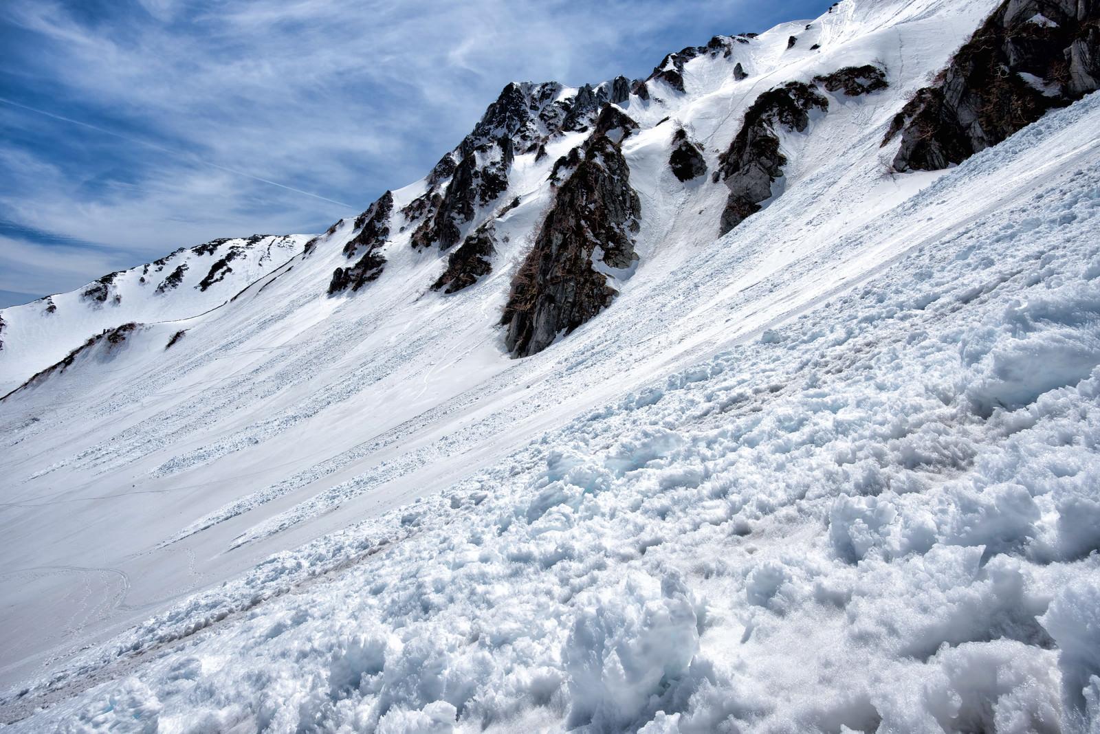 「雪崩が多発する千畳敷カール」の写真