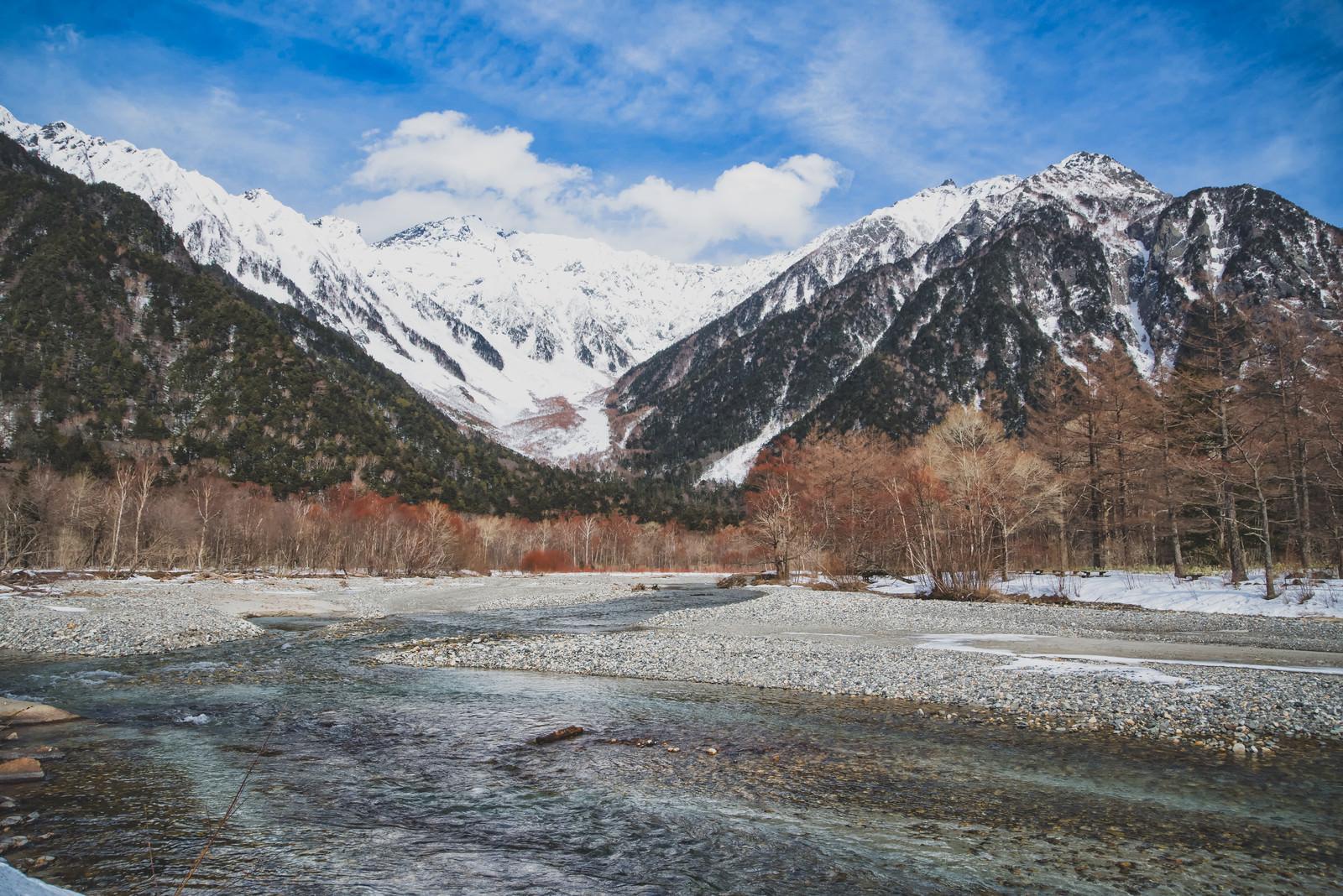 「厳冬の上高地から見る穂高連峰と梓川」の写真