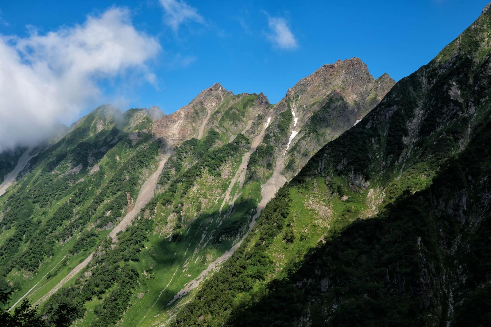 「切れ落ちた西穂高岳の稜線」の写真