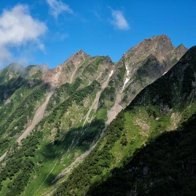 切れ落ちた西穂高岳の稜線の写真