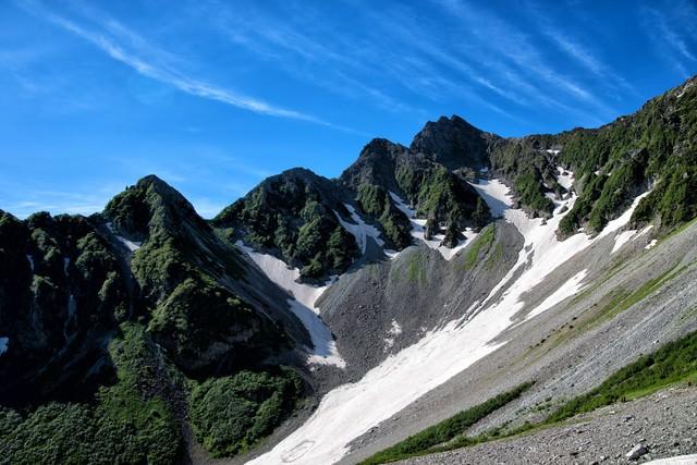 残雪と前穂高岳北尾根の写真