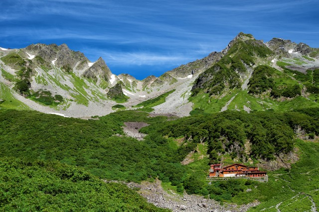 北穂高岳にある山小屋の見える景色の写真