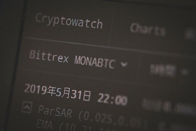 Cryptowatch で MONABTC を確認の写真