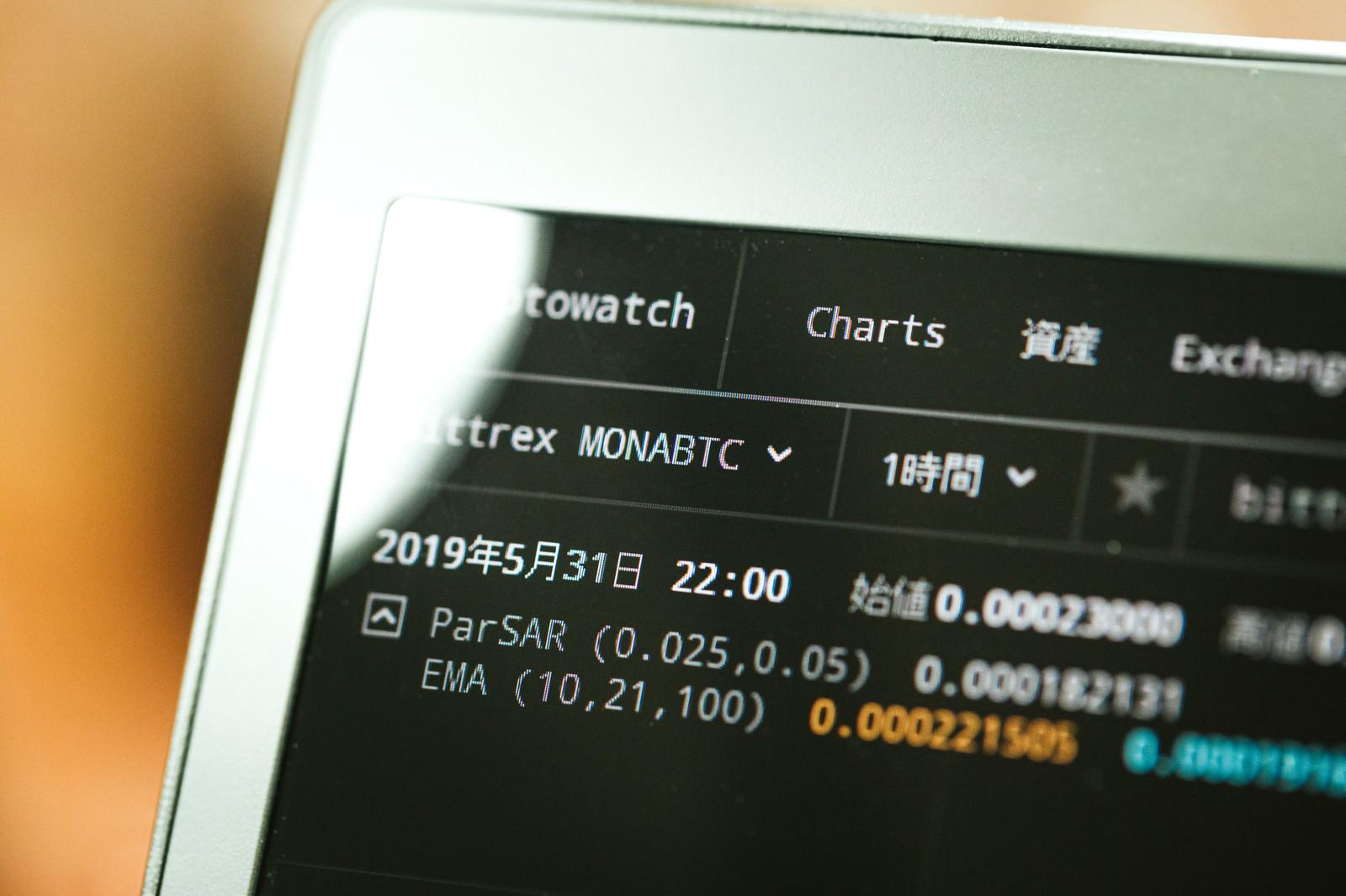 「MONA/BTC をPCでチェック」の写真