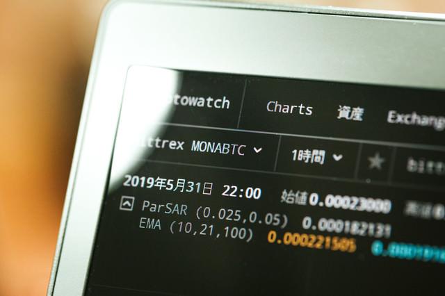 MONA/BTC をPCでチェックの写真