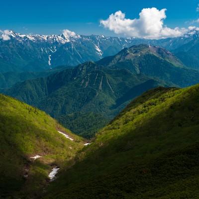 「乗鞍新登山道から見える山々」の写真素材