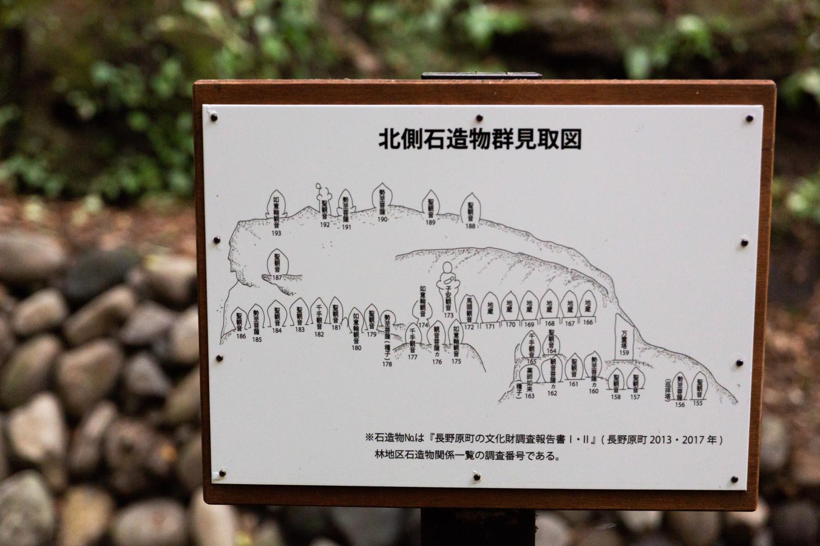 「滝沢観音石仏群の見取図」の写真