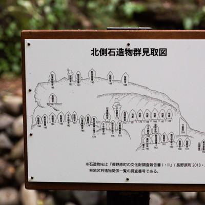 滝沢観音石仏群の見取図の写真