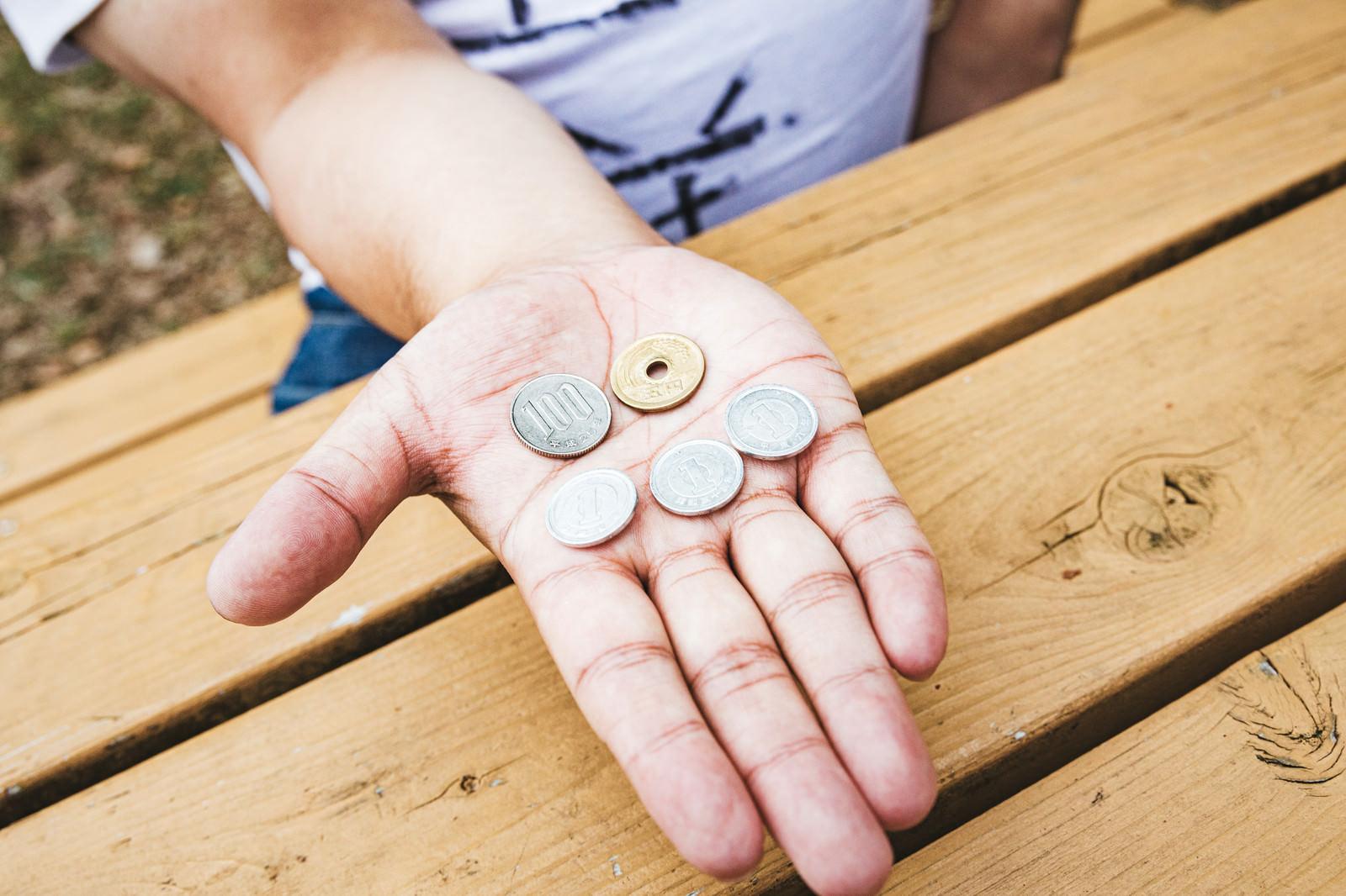 「手のひらに108円」の写真